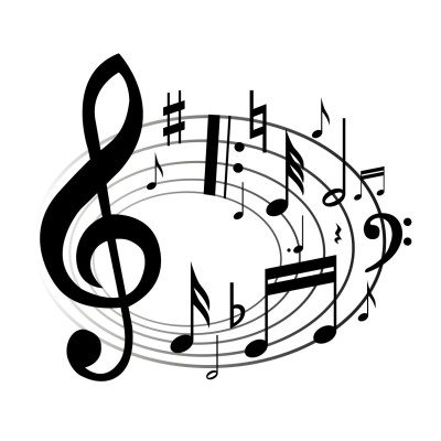 Intro to Reading Music Part 1