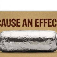Support Akron Pride! Eat Chipotle!