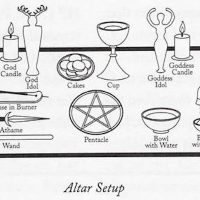 Wiccan Altar and Colors