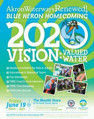 Blue Heron Homecoming 2020